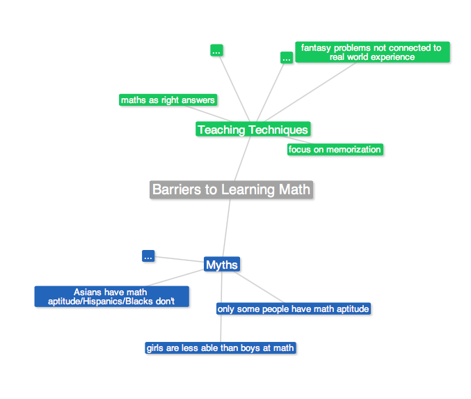 Concept Mapping: Learning How to Make Them, Use Them, and Teach Them to Others